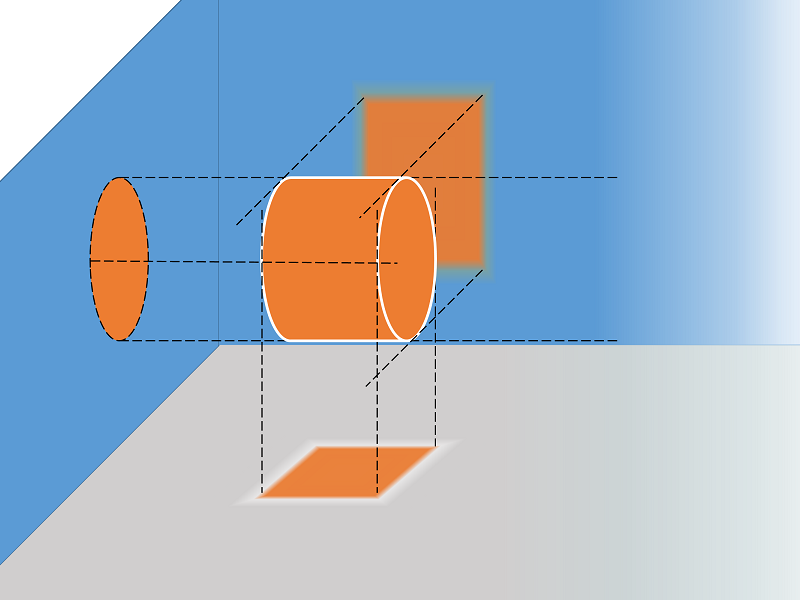 Two Perspectives on a cylinder